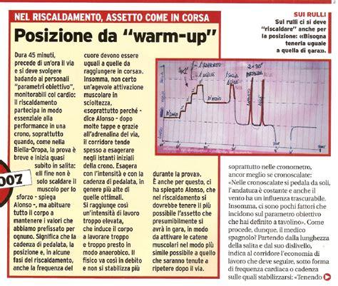 alimentazione pre gara ciclismo italianjet riscaldamento pre gara