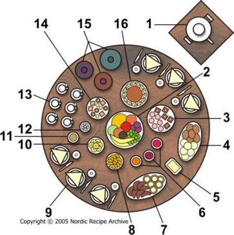 table setting chart russian tea