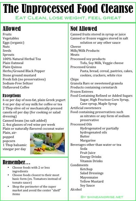 Detox Diet Plan Food List by Unprocessed Food Cleanse Unprocessed Food Food And