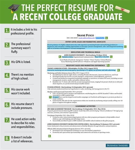 Resume Template For College Graduate by Excellent Resume For Recent Grad Business Insider