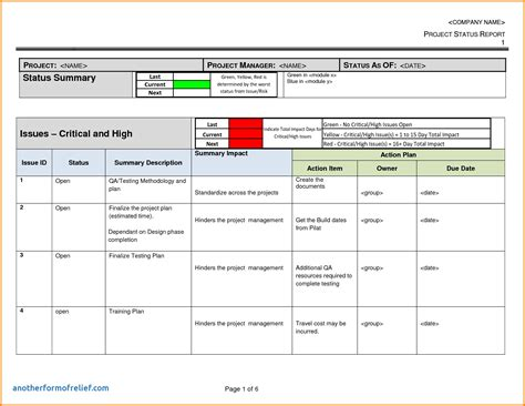 Implementation Report Template Sle Project Status Report Resume Template Sle