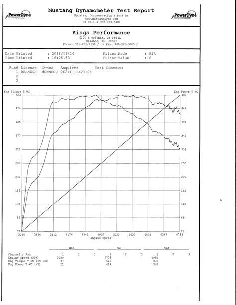 ATS-V tuning and performance parts - Tapout Tuning