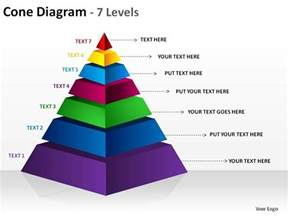 3d pyramid cone diagram 7 levels split separated slides