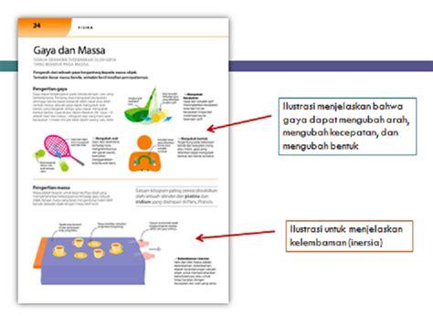 Panduan Asyik Ipa Dan Matematika Panduan Asyik Ipa Dan Matematika Ensiklopedia Edisi