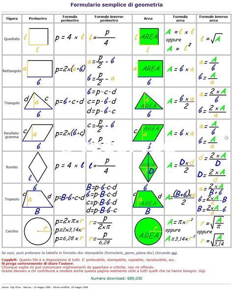 riassunto priamo alla tenda di achille geometria formule figure piane scuola info