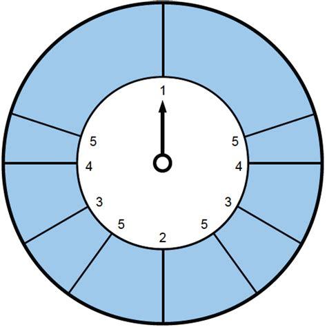 pattern theory the mathematics of perception pendulum pattern perception figure 3 ima