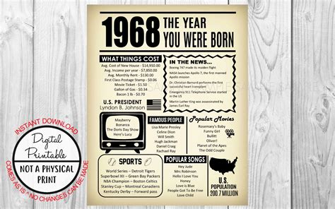 What Happened The Year You Were Born Birthday Cards