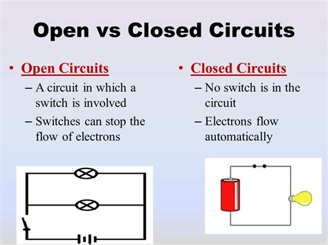 open and closed circuits for electricity and magnetism ppt