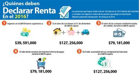 topes declaracion renta servicios personas naturales 2016 obligados a presentar declaraci 243 n de renta 2016