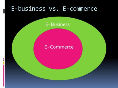 e commerce business business to business e commerce images