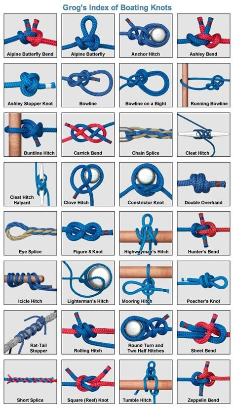 How To Tie Knots - 25 best ideas about nautical knots on monkey