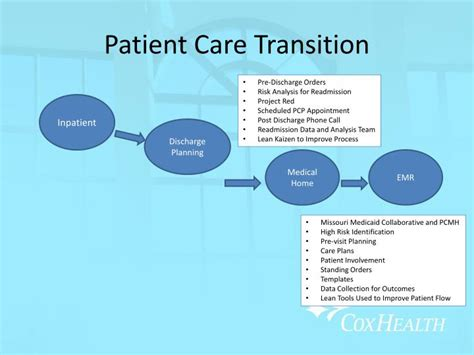 ppt care continuity and patient care transitions kari