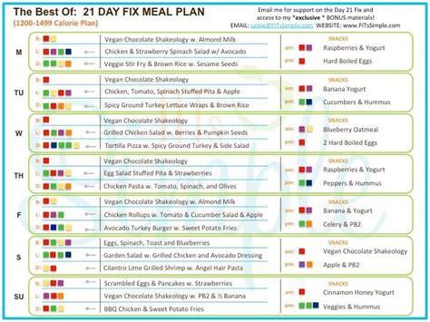 Herbalife 21 Day Detox Reviews by Herbalife 21 Day Cleanse Herbalife 21 Day