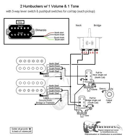 electric guitar wiring diagram michael wiring diagram where are michael