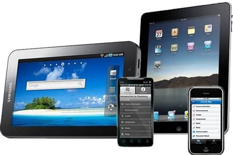 mobile devices recent trends in it industry top trendy things