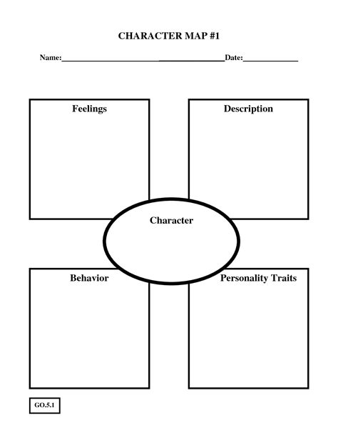 character map template 13 best images of map graphic organizer trait character
