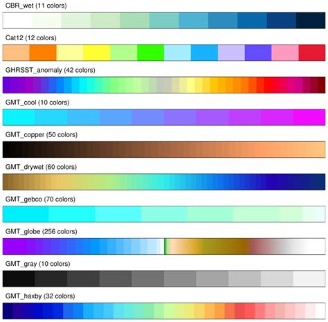 ncl color ncl graphics color maps