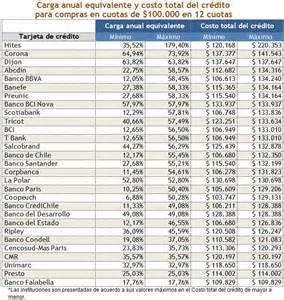 tabla de montos maximos minimos montos maximos y minimos 2016 newhairstylesformen2014 com