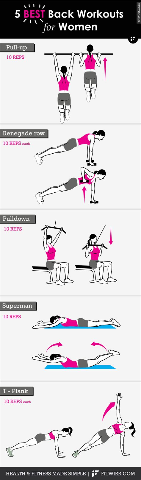 best workout for women from 5 best back workouts for women to get sleek and toned back