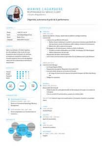 Curriculum Vitae Academic Template by 350 Mod 232 Les De Cv Et D Exemples De Lettres De Motivation 224