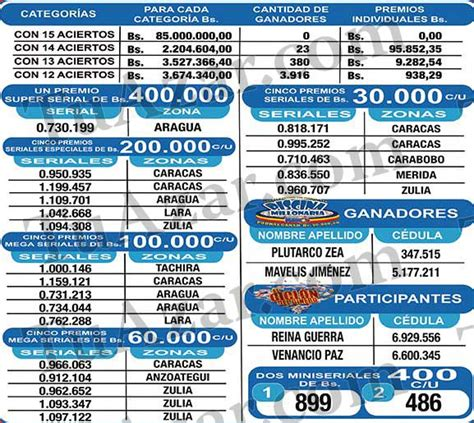 loteria kino tachira sorteo nro 1231 tuazar image gallery tuazar resultados