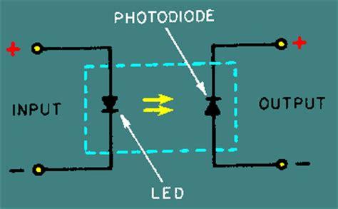 photodiode en anglais la photodiode g 233 nie 233 lectrique