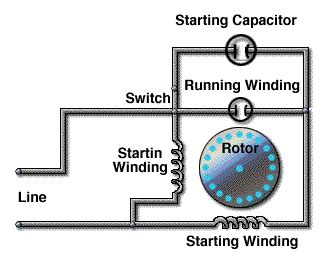 capacitor start motor centrifugal switch 5horse ajax motor 2start caps 2runcaps need schematic showing line voltage thru capacitors to