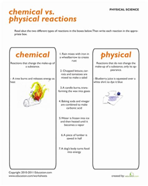 physical and chemical reactions worksheet chemical vs physical reactions homework and worksheets