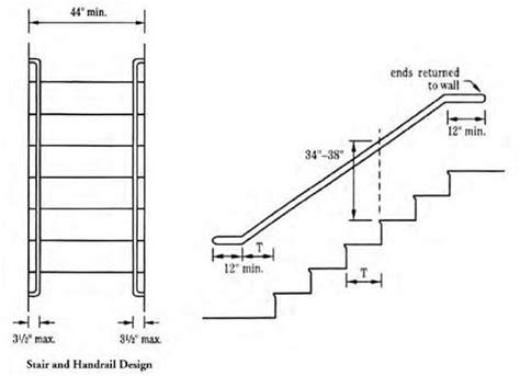 banister height image gallery handrail code