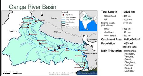 ganges river map ganga ganges river indpaedia