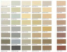 np1 color chart 4 best images of sonolastic color chart water based