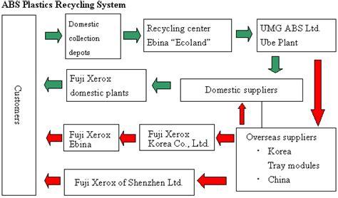 tattoo manufacturing process fuji xerox printers multifunction printers tattoo design