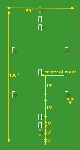 layout for croquet game how to play croquet guide hayneedle com