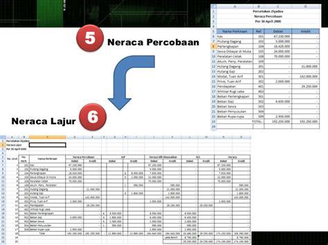 modifikasi jurnal umum excel akuntansi akuntansi myob akuntansi excel