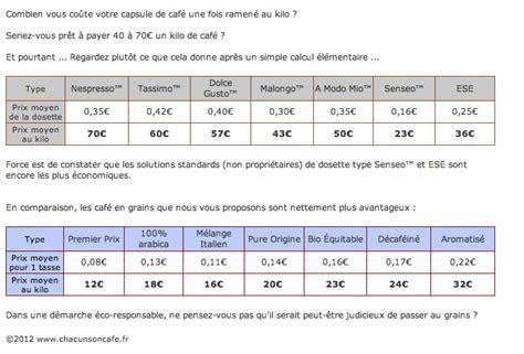 Quel Est Le Meilleur Café En Grain 4535 by Comparatif Capsules Caf 233 Table De Cuisine