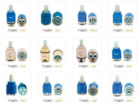 Popular Ceramic Cartridge Valve from China best selling