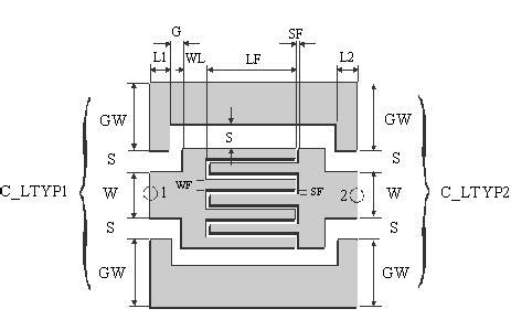 interdigital capacitor 5 coplanar elements coplanar interdigital capacitor c idc