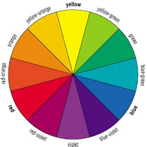 color spectrum wheel step into style