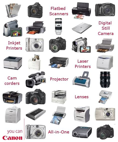 canon products canon printer innovation office technology