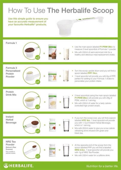 How To Use The Herbalife Scoop Corescape Pilates