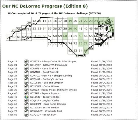 profile geocaching my geocaching profile blog new feature list of delorme