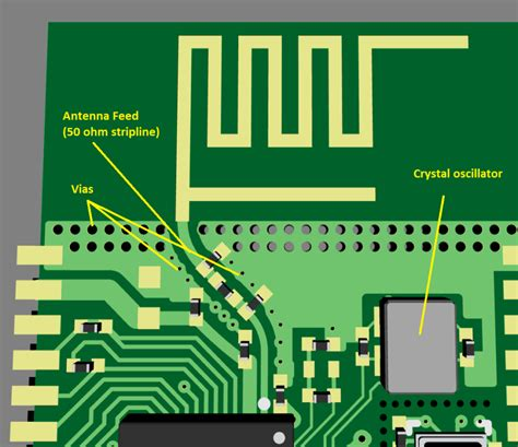 rf design guidelines pcb layout circuit board layout tips circuit and schematics diagram