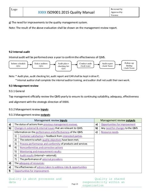 qa template sle qms audit report sle 28 images quality mgmt system