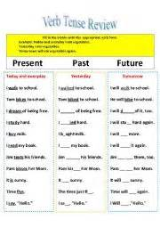 verb tense review for present past future
