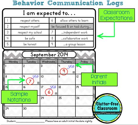 classroom layout for behaviour management tips for managing classroom behavior communicating with