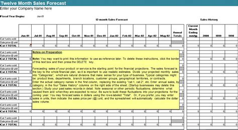 sales forecast templates 4 sales forecast template word excel pdf excel tmp