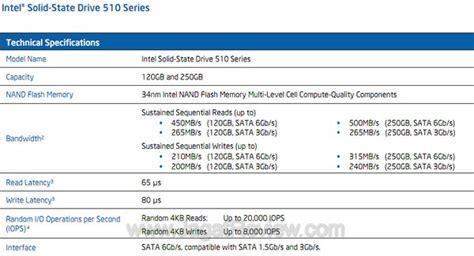 format ssf adalah review ssd intel 510 series kencang dengan sata iii