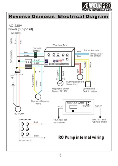 industrial wiring diagram wiring diagrams