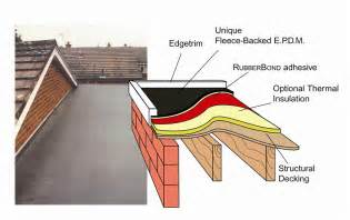 Flat Roof Diagram Our Rubberbond Guarantee From Roofer Srevices