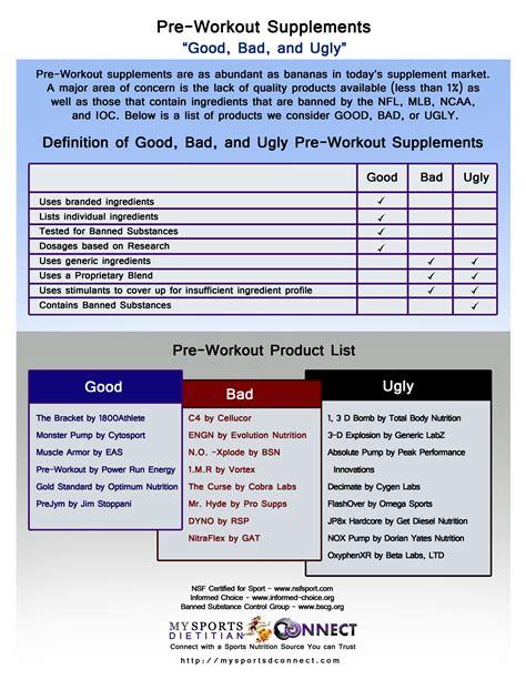 supplement list banned pre workout supplement list eoua